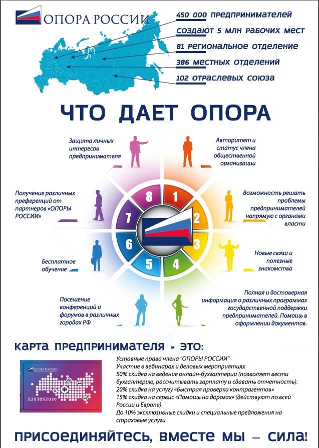 Об общественной организации ОПОРА РОССИИ