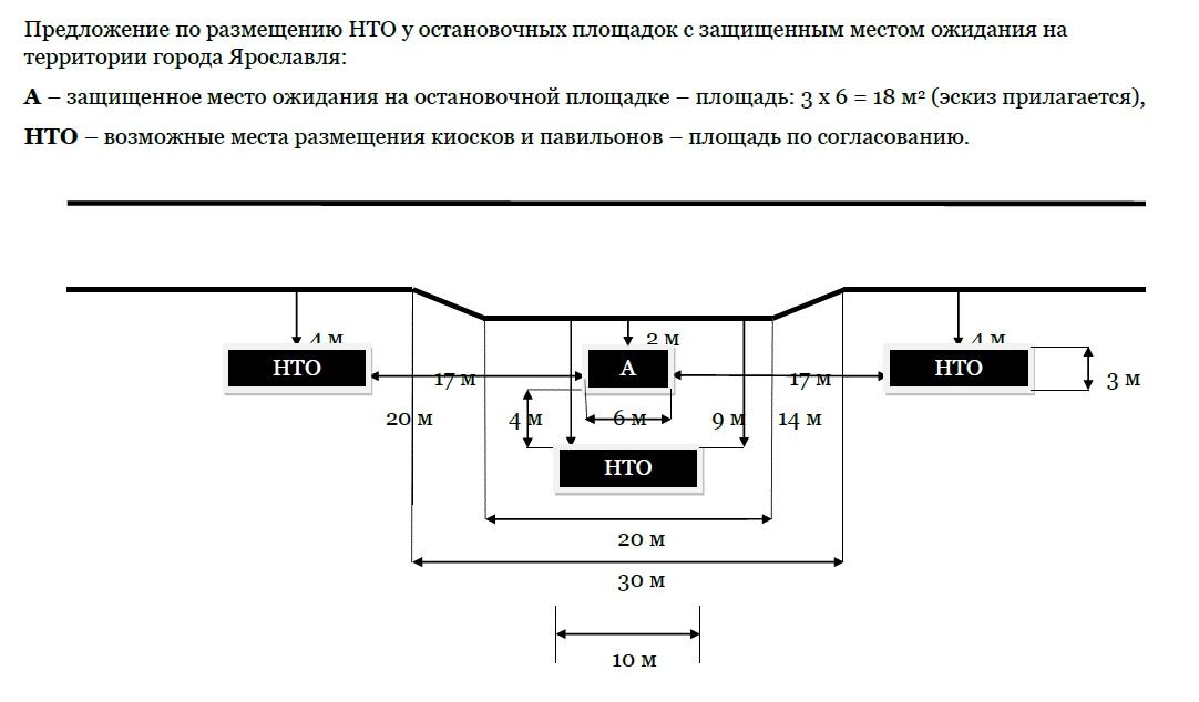 Предложение по размещению НТО у остановки
